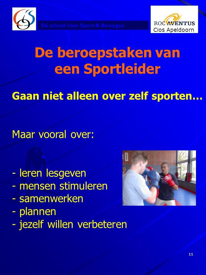 Dé school voor Sport & Bewegen Cios Apeldoorn 11 De beroepstaken van een Sportleider Gaan niet alleen over zelf sporten… Maar vooral over: - leren les