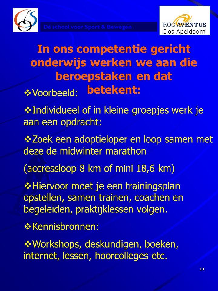 Dé school voor Sport & Bewegen Cios Apeldoorn 14 In ons competentie gericht onderwijs werken we aan die beroepstaken en dat betekent:  Voorbeeld:  I