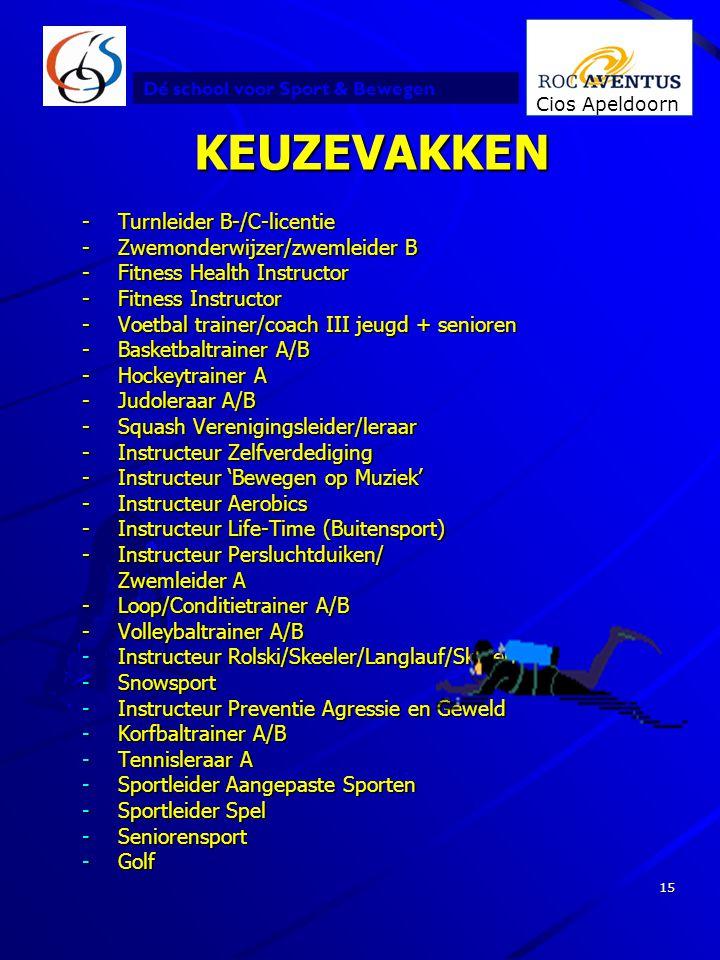 Dé school voor Sport & Bewegen Cios Apeldoorn 15 KEUZEVAKKEN -Turnleider B-/C-licentie -Zwemonderwijzer/zwemleider B -Fitness Health Instructor -Fitne