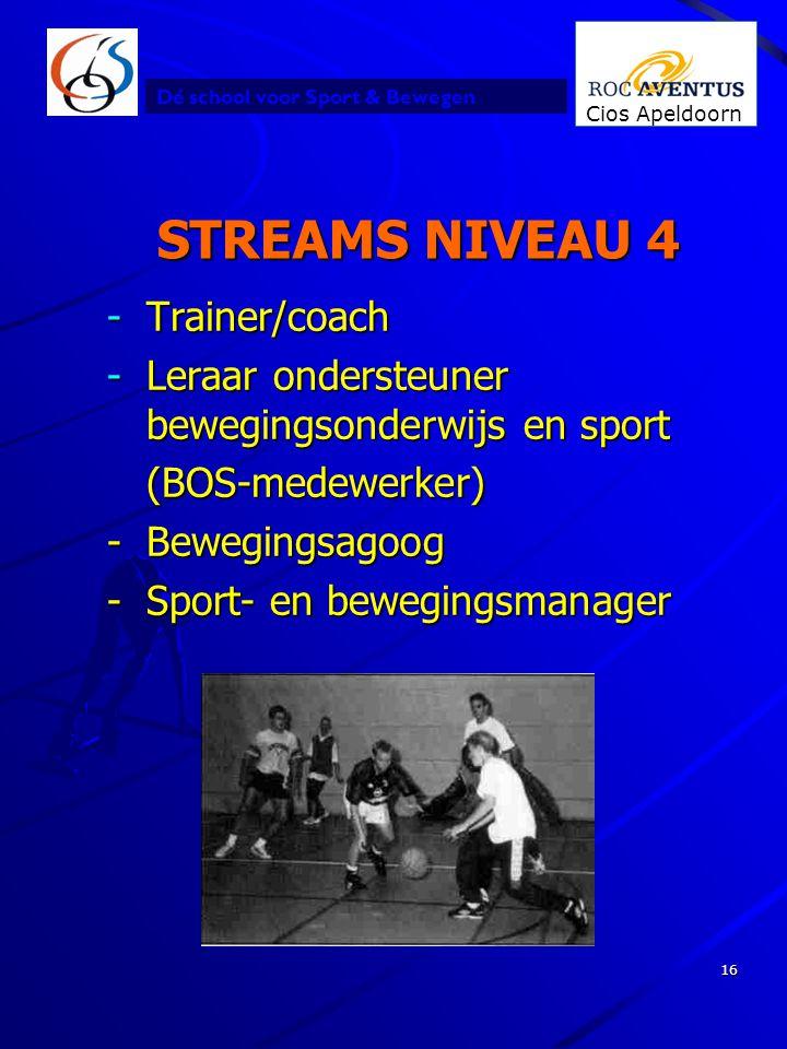 Dé school voor Sport & Bewegen Cios Apeldoorn 16 STREAMS NIVEAU 4 -Trainer/coach -Leraar ondersteuner bewegingsonderwijs en sport (BOS-medewerker) -Be