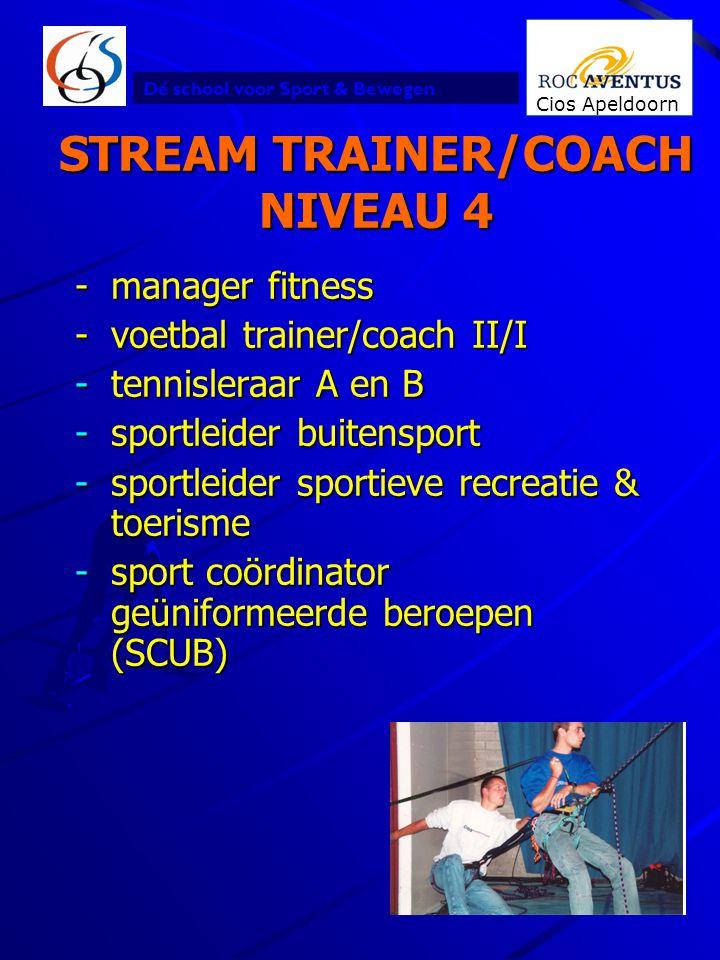 Dé school voor Sport & Bewegen Cios Apeldoorn 17 STREAM TRAINER/COACH NIVEAU 4 -manager fitness -voetbal trainer/coach II/I -tennisleraar A en B -spor