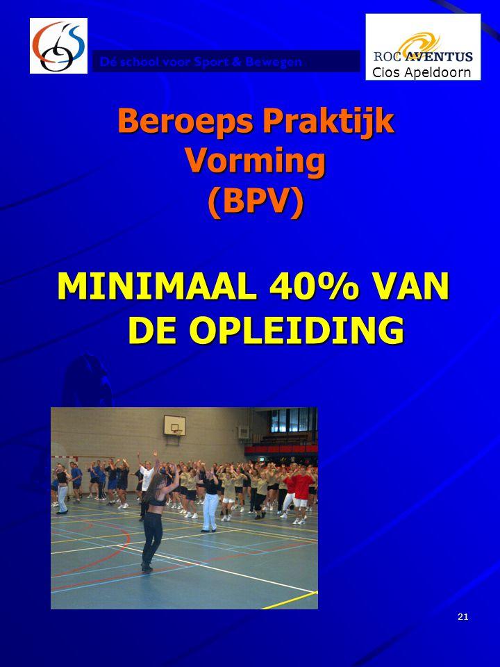 Dé school voor Sport & Bewegen Cios Apeldoorn 21 Beroeps Praktijk Vorming (BPV) MINIMAAL 40% VAN DE OPLEIDING