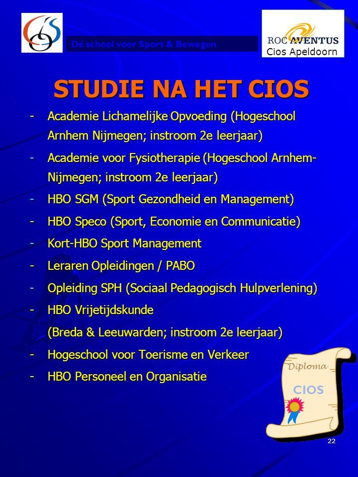 Dé school voor Sport & Bewegen Cios Apeldoorn 22 STUDIE NA HET CIOS -Academie Lichamelijke Opvoeding (Hogeschool Arnhem Nijmegen; instroom 2e leerjaar