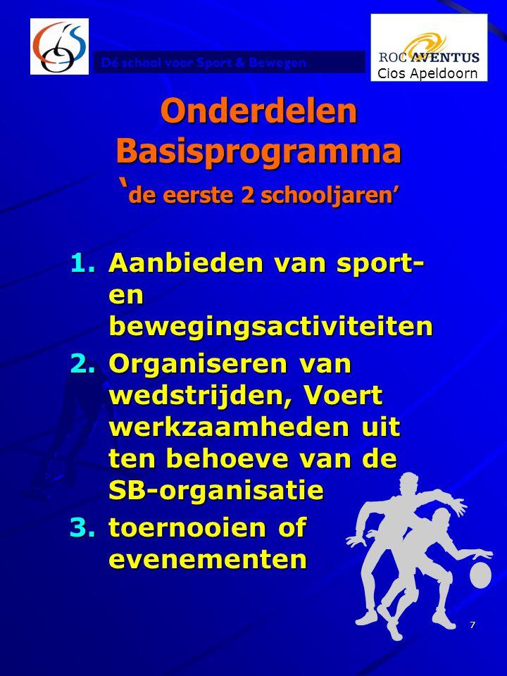 Dé school voor Sport & Bewegen Cios Apeldoorn 7 Onderdelen Basisprogramma ' de eerste 2 schooljaren' 1.Aanbieden van sport- en bewegingsactiviteiten 2