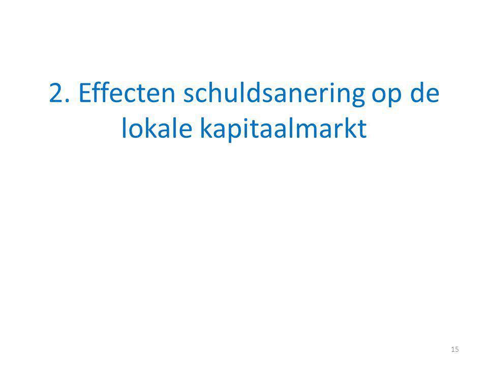 2. Effecten schuldsanering op de lokale kapitaalmarkt 15