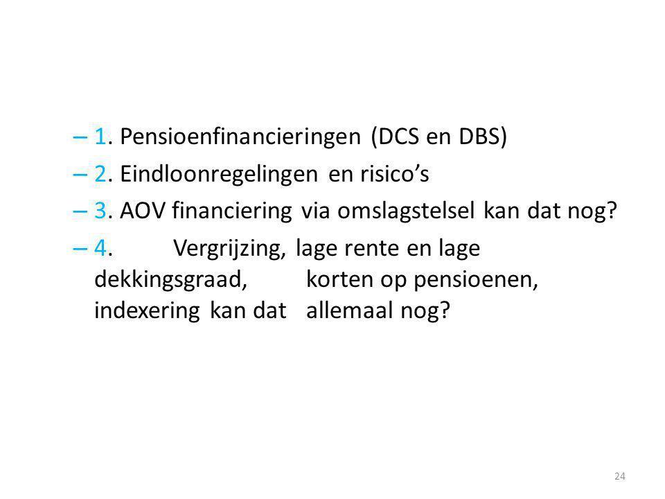 – 1. Pensioenfinancieringen (DCS en DBS) – 2. Eindloonregelingen en risico's – 3. AOV financiering via omslagstelsel kan dat nog? – 4.Vergrijzing, lag