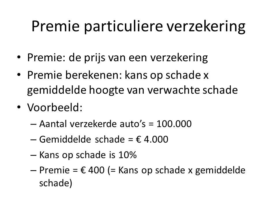 Premie particuliere verzekering • Premie: de prijs van een verzekering • Premie berekenen: kans op schade x gemiddelde hoogte van verwachte schade • Voorbeeld: – Aantal verzekerde auto's = 100.000 – Gemiddelde schade = € 4.000 – Kans op schade is 10% – Premie = € 400 (= Kans op schade x gemiddelde schade)