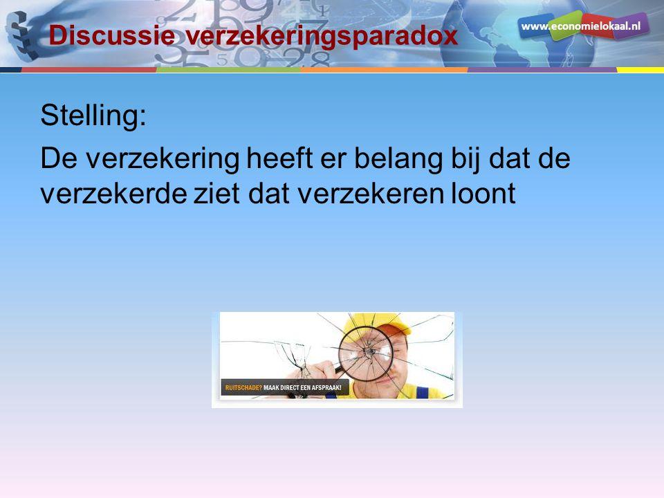 www.economielokaal.nl Discussie verzekeringsparadox Stelling: De verzekering heeft er belang bij dat de verzekerde ziet dat verzekeren loont