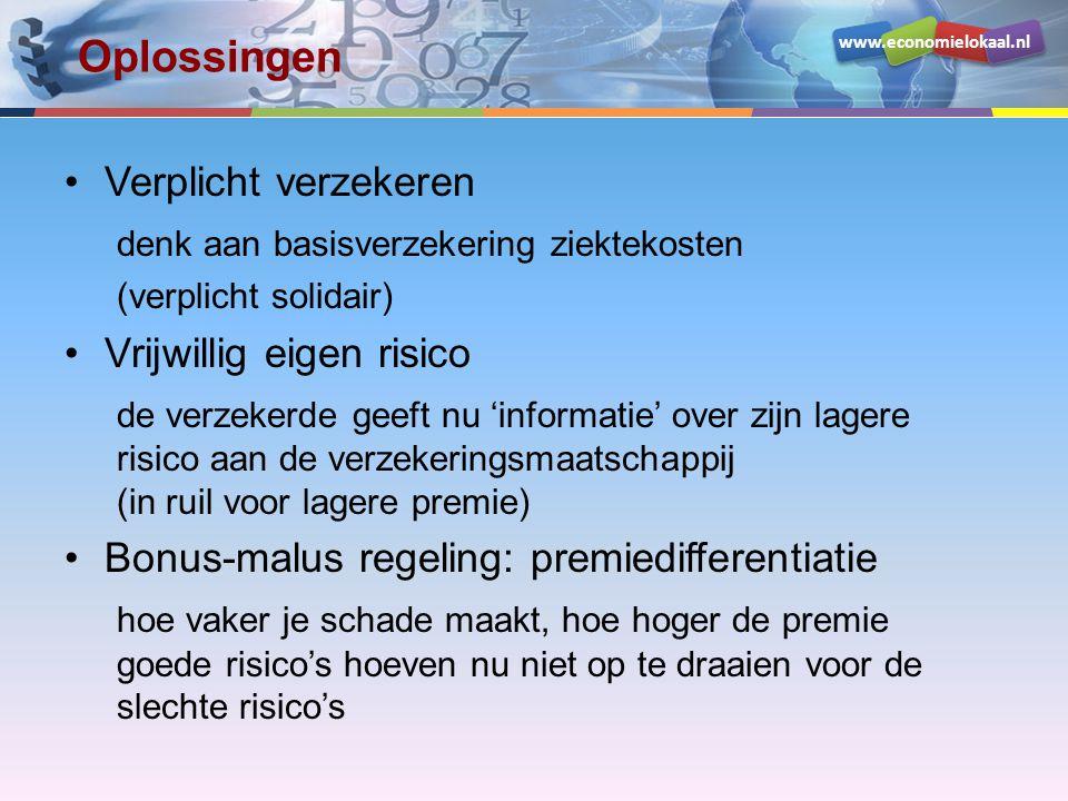 www.economielokaal.nl Oplossingen •Verplicht verzekeren denk aan basisverzekering ziektekosten (verplicht solidair) •Vrijwillig eigen risico de verzek