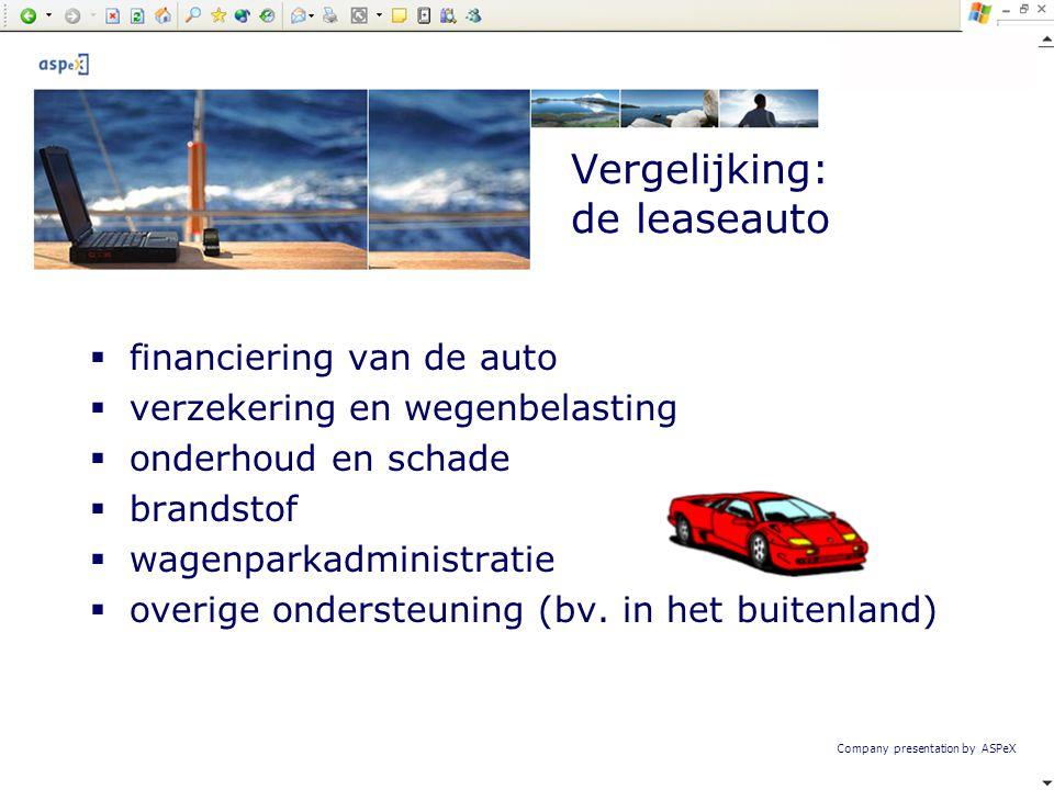 Company presentation by ASPeX Vergelijking: de leaseauto  financiering van de auto  verzekering en wegenbelasting  onderhoud en schade  brandstof