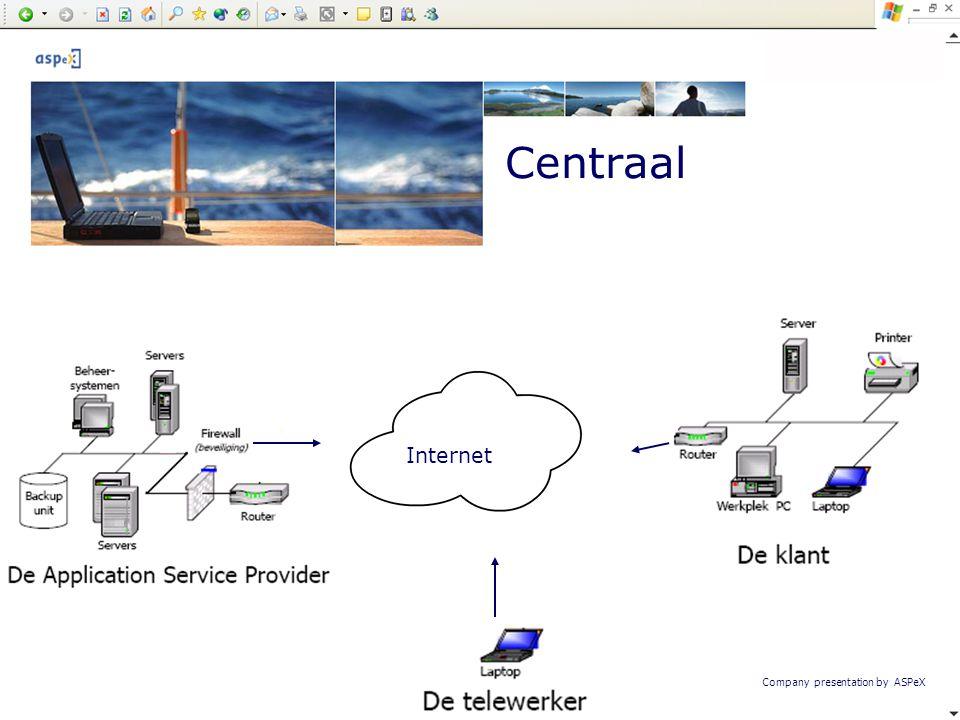 Company presentation by ASPeX Centraal Internet