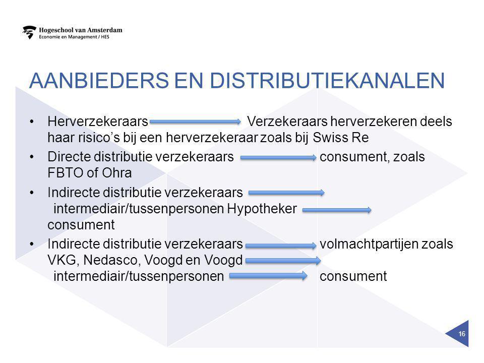AANBIEDERS EN DISTRIBUTIEKANALEN •Herverzekeraars Verzekeraars herverzekeren deels haar risico's bij een herverzekeraar zoals bij Swiss Re •Directe distributie verzekeraars consument, zoals FBTO of Ohra •Indirecte distributie verzekeraars intermediair/tussenpersonen Hypotheker consument •Indirecte distributie verzekeraars volmachtpartijen zoals VKG, Nedasco, Voogd en Voogd intermediair/tussenpersonen consument 16