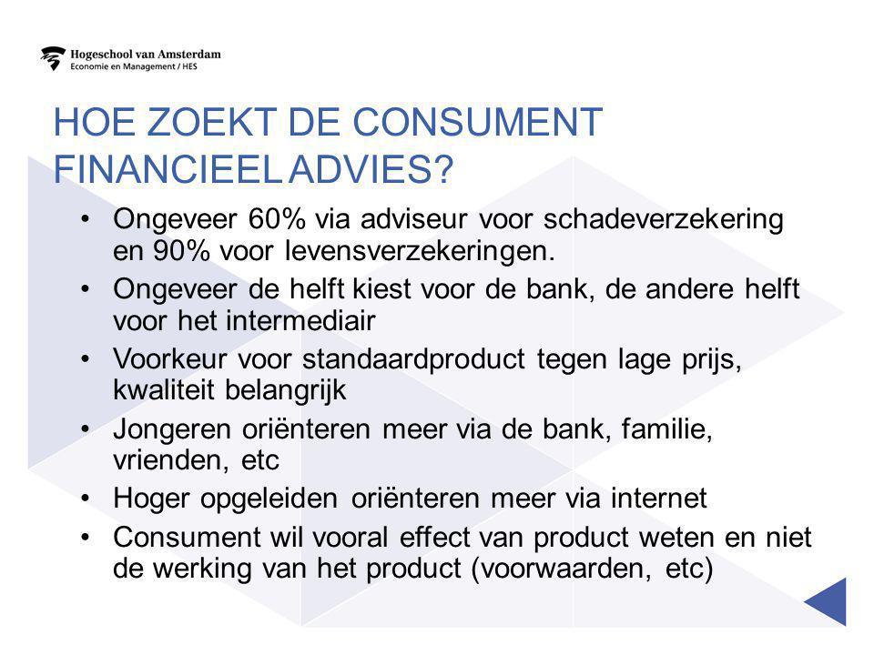 HOE ZOEKT DE CONSUMENT FINANCIEEL ADVIES.