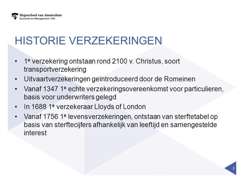 HISTORIE VERZEKERINGEN •1 e verzekering ontstaan rond 2100 v.