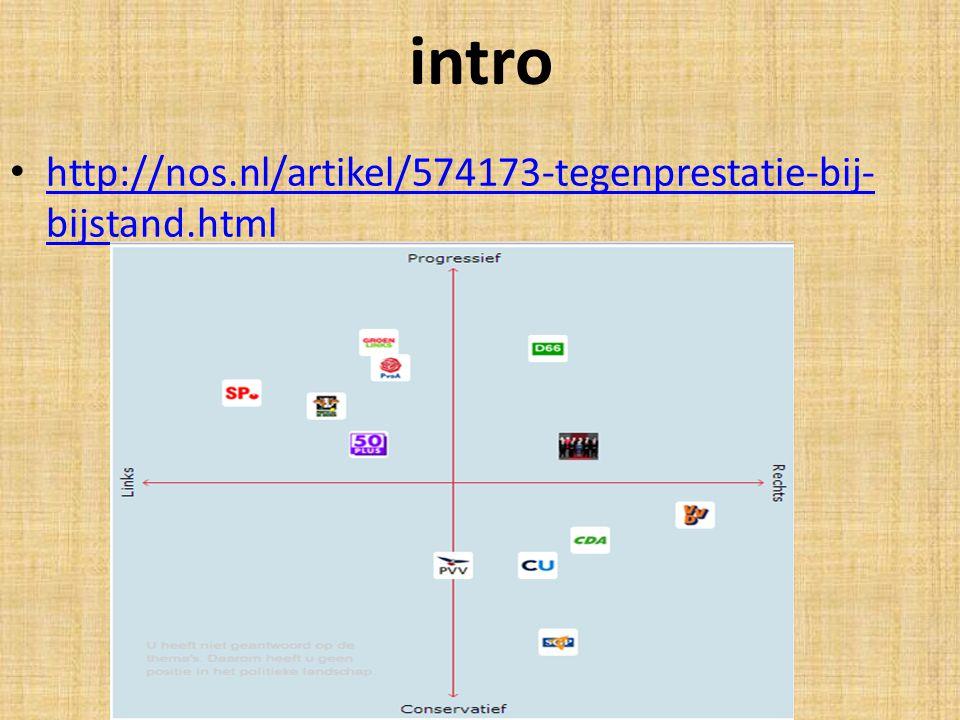 intro • http://nos.nl/artikel/574173-tegenprestatie-bij- bijstand.html http://nos.nl/artikel/574173-tegenprestatie-bij- bijstand.html