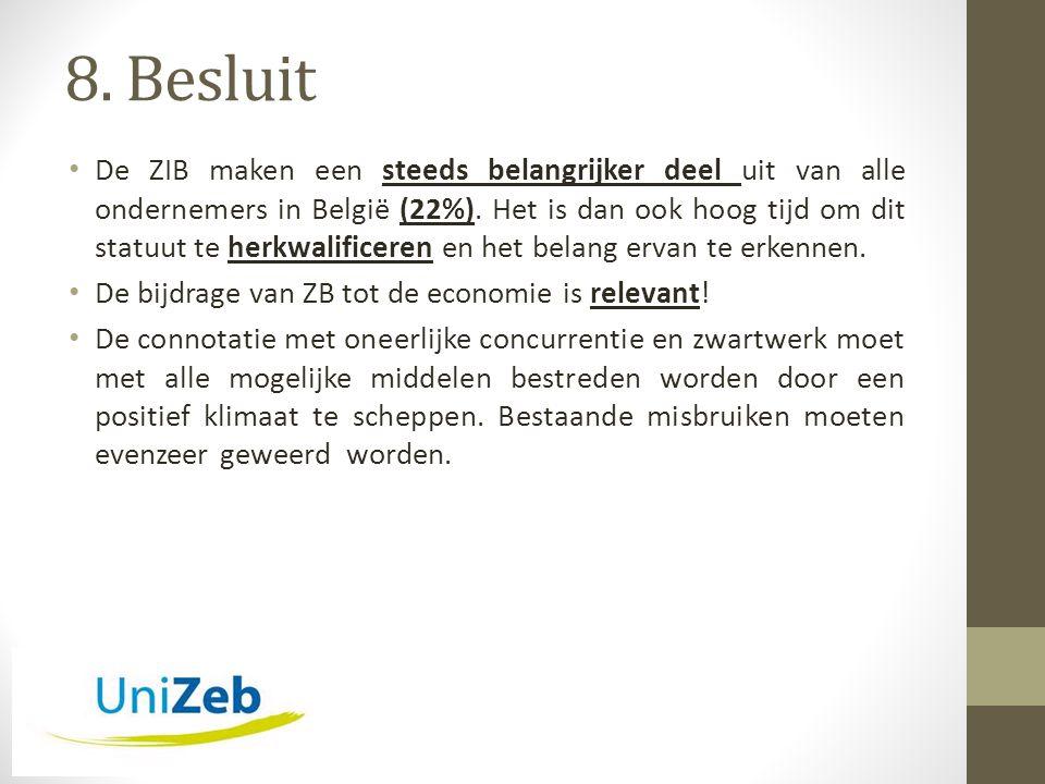 8.Besluit • De ZIB maken een steeds belangrijker deel uit van alle ondernemers in België (22%).