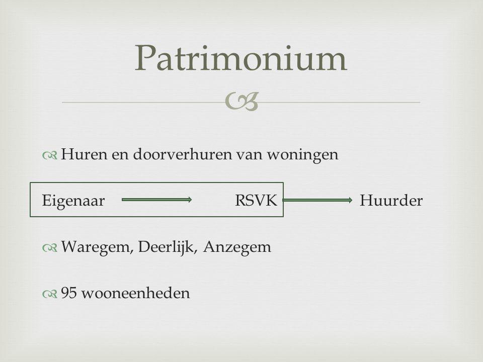   Huren en doorverhuren van woningen EigenaarRSVK Huurder  Waregem, Deerlijk, Anzegem  95 wooneenheden Patrimonium