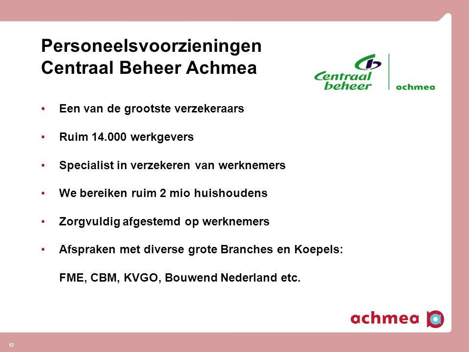 12 Personeelsvoorzieningen Centraal Beheer Achmea 12 • • Een van de grootste verzekeraars • Ruim 14.000 werkgevers • Specialist in verzekeren van werk