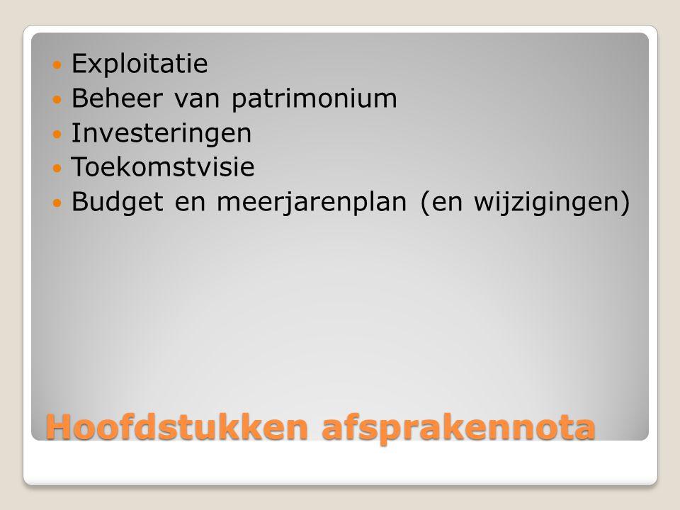 Hoofdstukken afsprakennota  Exploitatie  Beheer van patrimonium  Investeringen  Toekomstvisie  Budget en meerjarenplan (en wijzigingen)