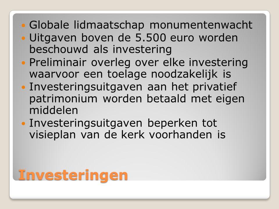 Investeringen  Globale lidmaatschap monumentenwacht  Uitgaven boven de 5.500 euro worden beschouwd als investering  Preliminair overleg over elke i