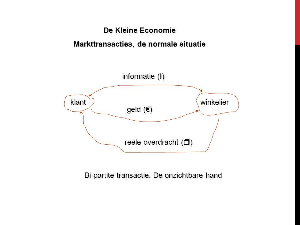 De Kleine Economie Markttransacties, de normale situatie klantwinkelier informatie (I) geld (€) reële overdracht (  ) Bi-partite transactie. De onzic