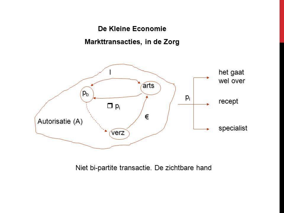 klantgarage informatie (I) geld (€) reële overdracht (  ) Niet bi-partite transactie.