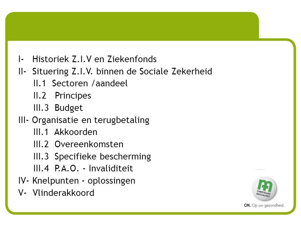 I- Historiek Z.I.V en Ziekenfonds II- Situering Z.I.V.