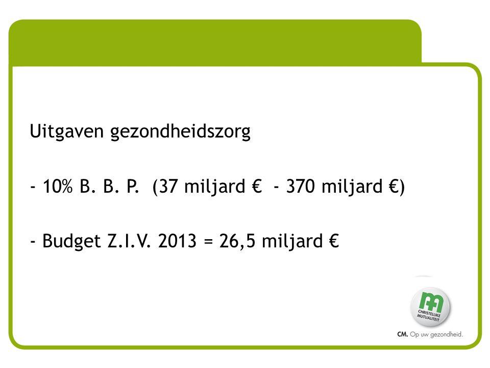 Uitgaven gezondheidszorg - 10% B.B. P. (37 miljard € - 370 miljard €) - Budget Z.I.V.