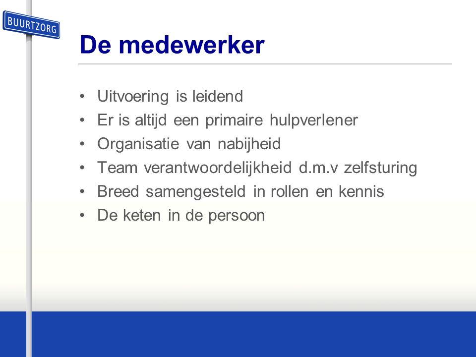 De medewerker •Uitvoering is leidend •Er is altijd een primaire hulpverlener •Organisatie van nabijheid •Team verantwoordelijkheid d.m.v zelfsturing •