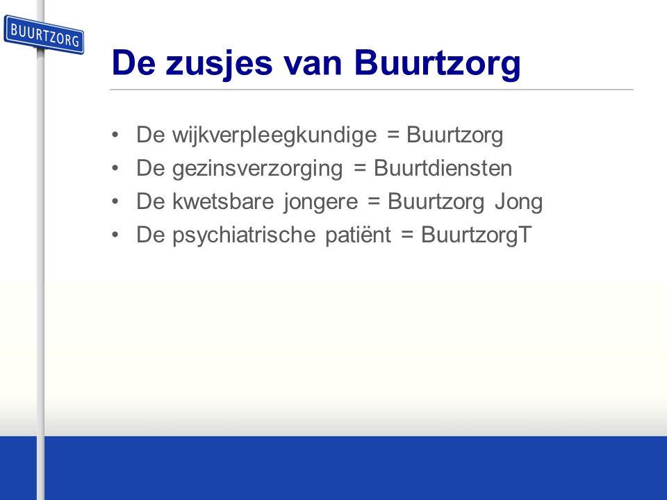 De zusjes van Buurtzorg •De wijkverpleegkundige = Buurtzorg •De gezinsverzorging = Buurtdiensten •De kwetsbare jongere = Buurtzorg Jong •De psychiatri