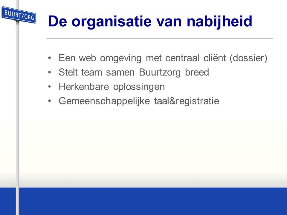 De organisatie van nabijheid •Een web omgeving met centraal cliënt (dossier) •Stelt team samen Buurtzorg breed •Herkenbare oplossingen •Gemeenschappel