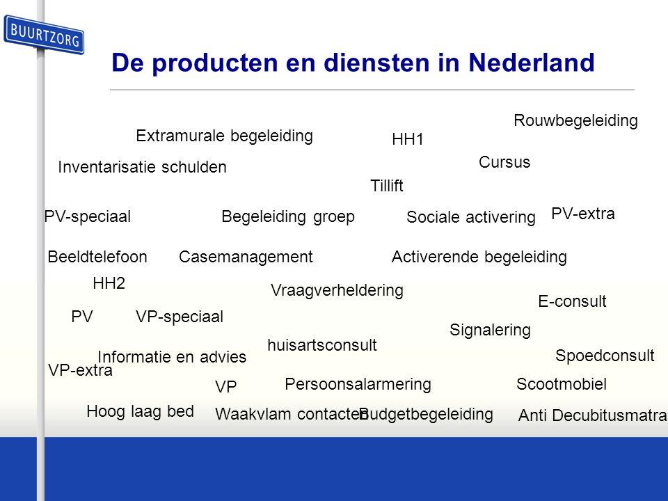 De producten en diensten in Nederland HH1 HH2 PV PV-extra PV-speciaal VP VP-extra VP-speciaal Extramurale begeleiding Begeleiding groep huisartsconsul