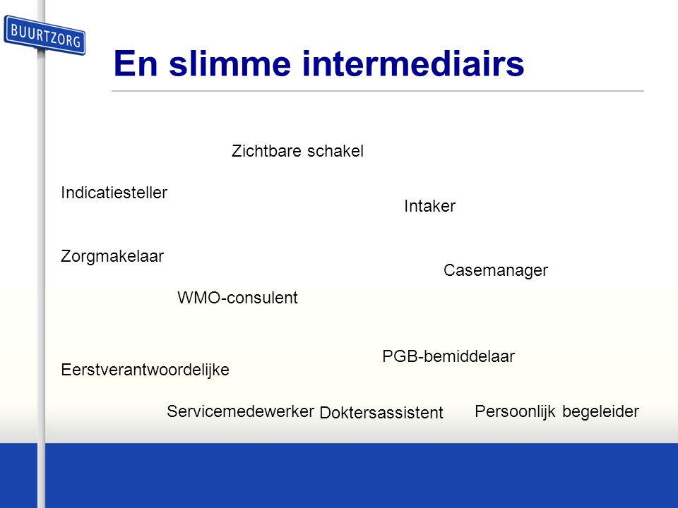 En slimme intermediairs Indicatiesteller WMO-consulent Intaker Servicemedewerker Casemanager Zorgmakelaar PGB-bemiddelaar Zichtbare schakel Persoonlij