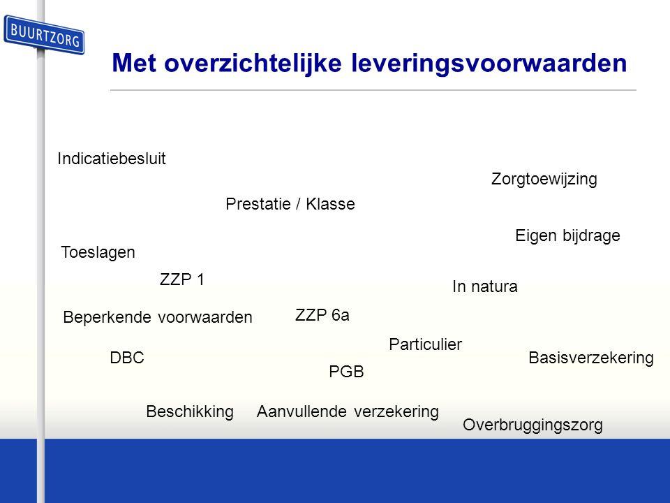 Met overzichtelijke leveringsvoorwaarden Prestatie / Klasse ZZP 1 ZZP 6a Beschikking In natura PGB Overbruggingszorg Indicatiebesluit Zorgtoewijzing D