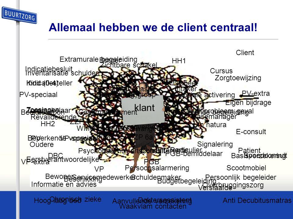 Allemaal hebben we de client centraal! klant HH1 HH2 PV PV-extra PV-speciaal VP VP-extra VP-speciaal Extramurale begeleiding Begeleiding groep huisart