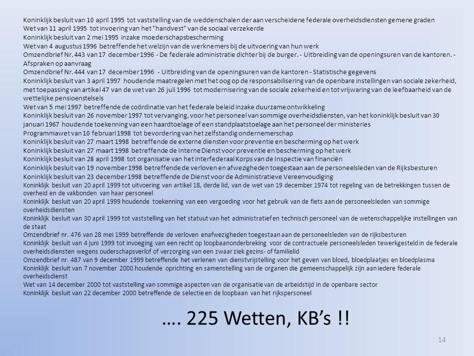 14 Koninklijk besluit van 10 april 1995 tot vaststelling van de weddenschalen der aan verscheidene federale overheidsdiensten gemene graden Wet van 11 april 1995 tot invoering van het handvest van de sociaal verzekerde Koninklijk besluit van 2 mei 1995 inzake moederschapsbescherming Wet van 4 augustus 1996 betreffende het welzijn van de werknemers bij de uitvoering van hun werk Omzendbrief Nr.