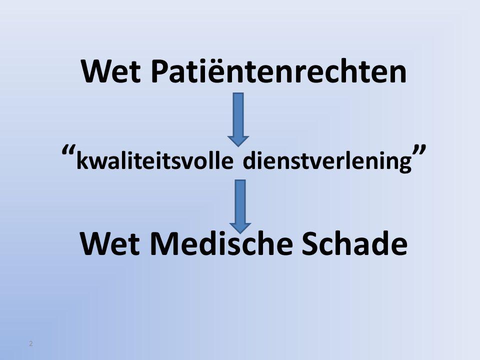 2 Wet Patiëntenrechten kwaliteitsvolle dienstverlening Wet Medische Schade