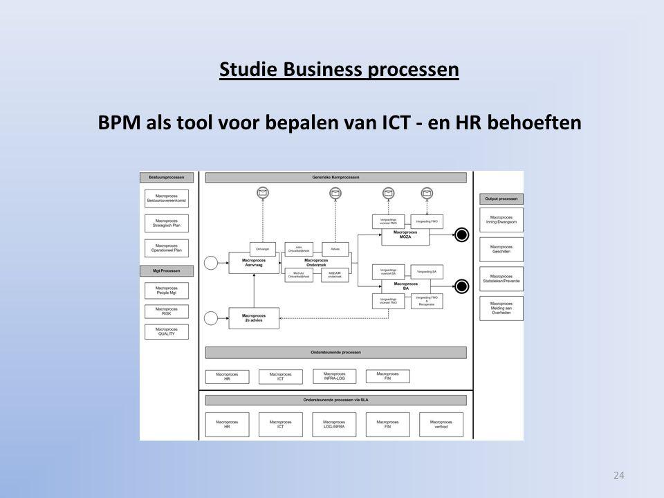Studie Business processen BPM als tool voor bepalen van ICT - en HR behoeften 24