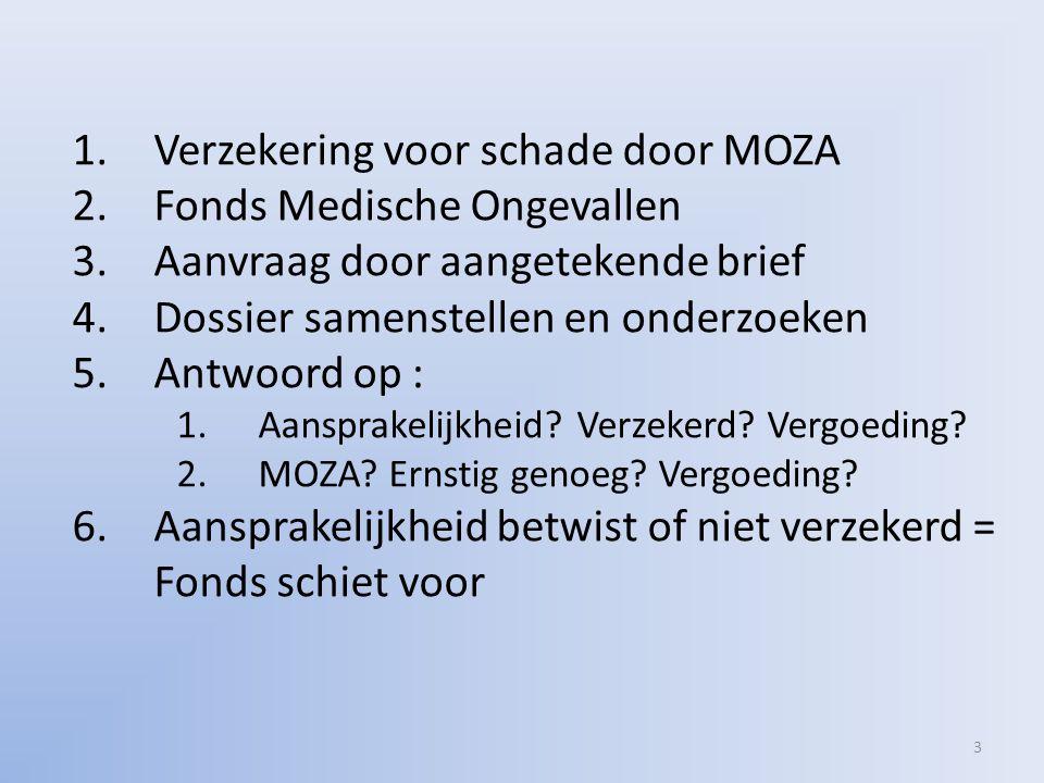 3 1.Verzekering voor schade door MOZA 2.Fonds Medische Ongevallen 3.Aanvraag door aangetekende brief 4.Dossier samenstellen en onderzoeken 5.Antwoord op : 1.Aansprakelijkheid.