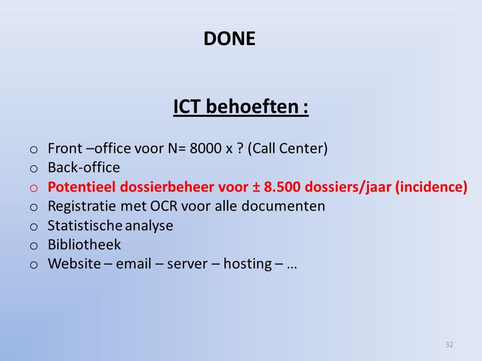 ICT behoeften : o Front –office voor N= 8000 x .