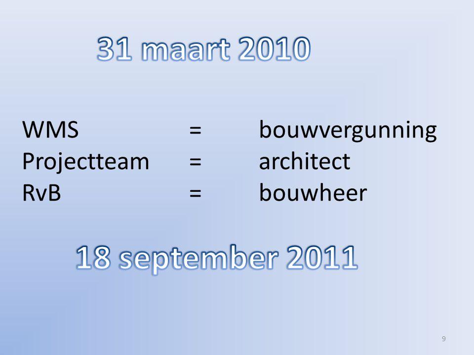 9 WMS=bouwvergunning Projectteam=architect RvB=bouwheer