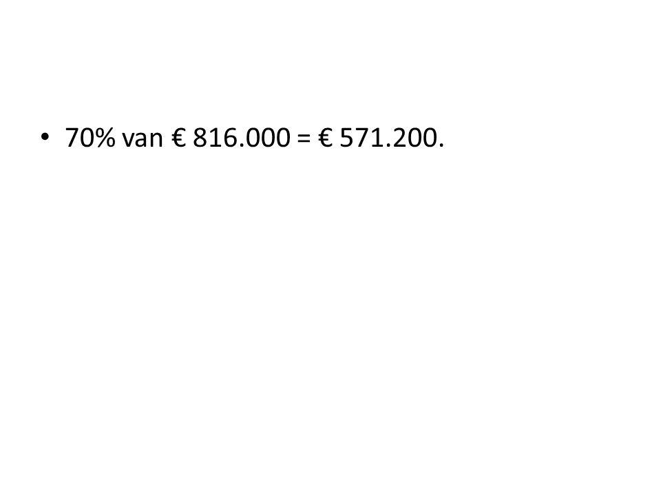 • 70% van € 816.000 = € 571.200.