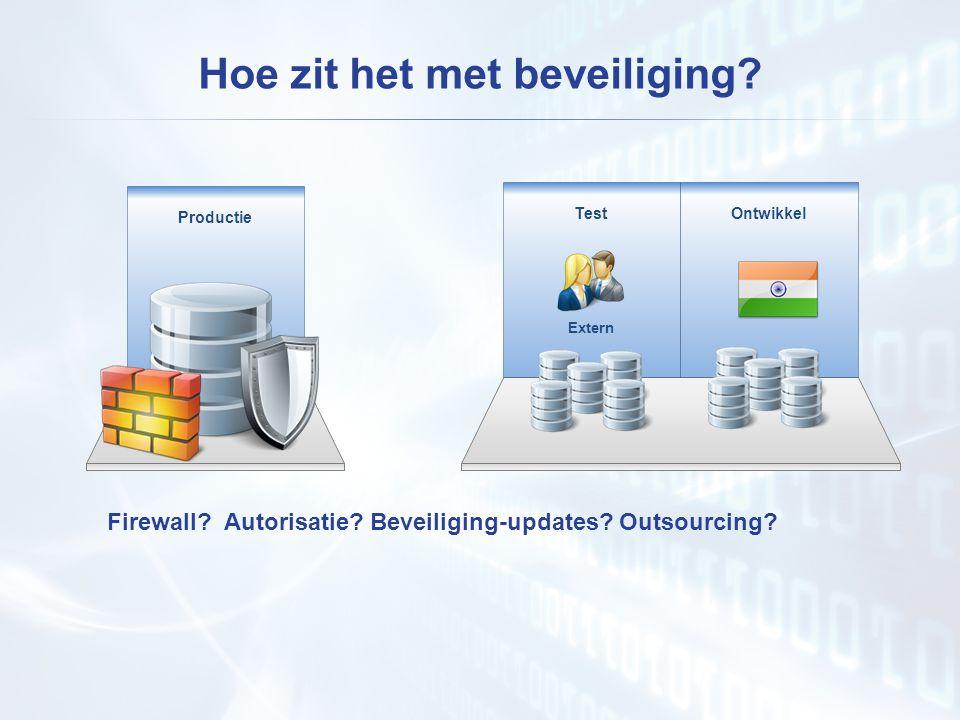TestOntwikkel Hoe zit het met beveiliging? Productie Firewall? Autorisatie? Beveiliging-updates? Outsourcing? Extern