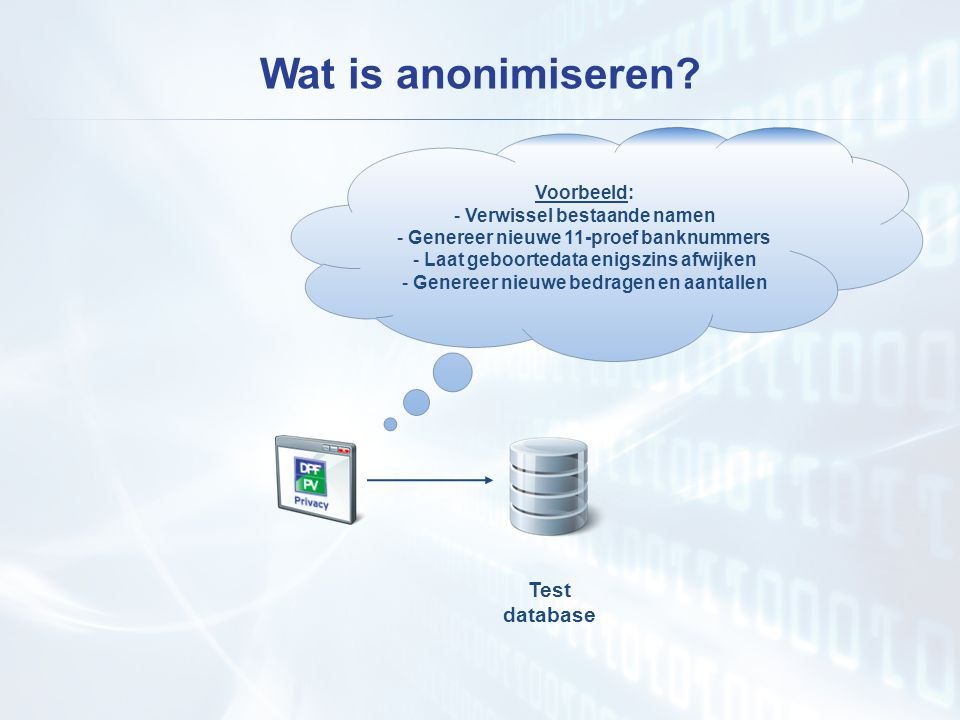 Wat is anonimiseren? Voorbeeld: - Verwissel bestaande namen - Genereer nieuwe 11-proef banknummers - Laat geboortedata enigszins afwijken - Genereer n