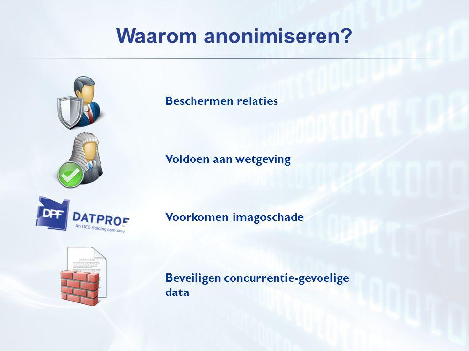 Beschermen relaties Voldoen aan wetgeving Voorkomen imagoschade Beveiligen concurrentie-gevoelige data Waarom anonimiseren?