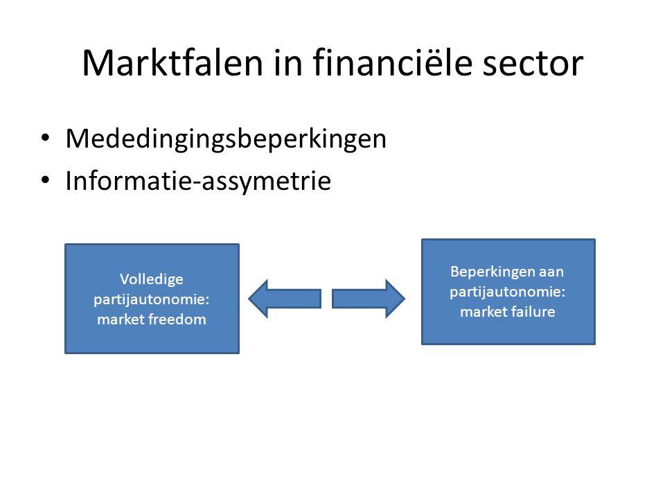 Marktfalen in financiële sector • Mededingingsbeperkingen • Informatie-assymetrie Volledige partijautonomie: market freedom Beperkingen aan partijauto