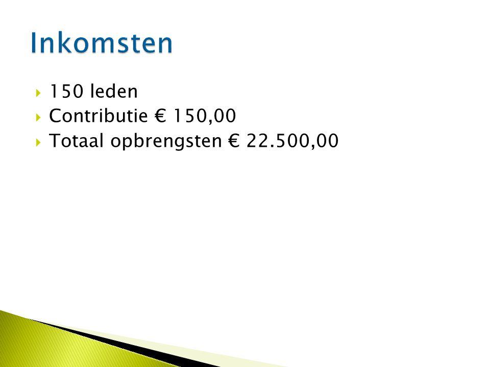  150 leden  Contributie € 150,00  Totaal opbrengsten € 22.500,00