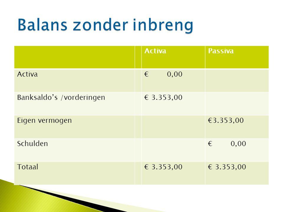 ActivaPassiva Activa€ 0,00 Banksaldo's /vorderingen€ 3.353,00 Eigen vermogen€3.353,00 Schulden€ 0,00 Totaal€ 3.353,00