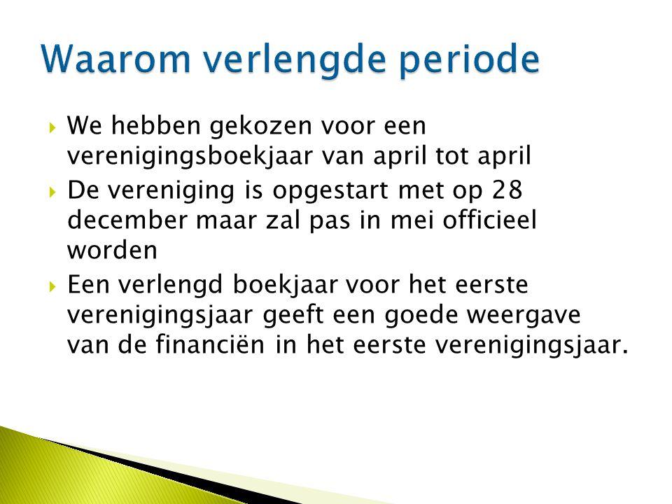  We hebben gekozen voor een verenigingsboekjaar van april tot april  De vereniging is opgestart met op 28 december maar zal pas in mei officieel worden  Een verlengd boekjaar voor het eerste verenigingsjaar geeft een goede weergave van de financiën in het eerste verenigingsjaar.