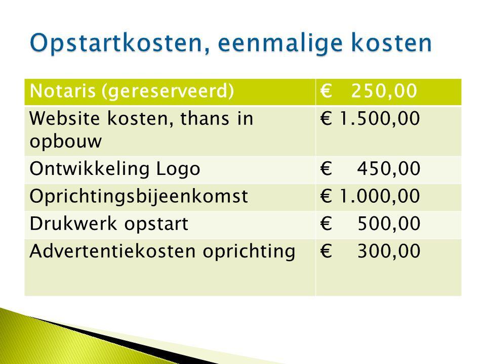 Notaris (gereserveerd)€ 250,00 Website kosten, thans in opbouw € 1.500,00 Ontwikkeling Logo€ 450,00 Oprichtingsbijeenkomst€ 1.000,00 Drukwerk opstart€